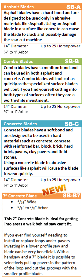 Concrete Asphalt and Combo Pro Blades